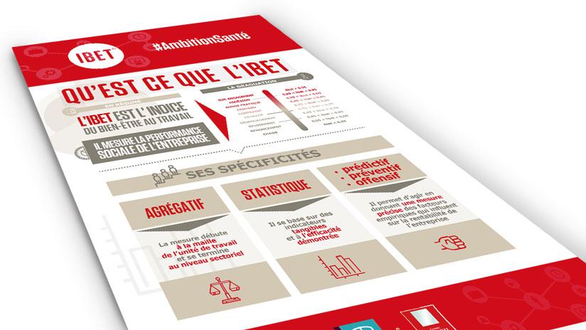 Infographie – L'indice du bien-être au travail